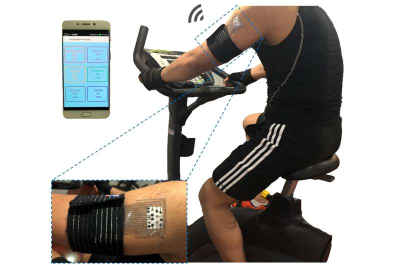 A patch that simultaneously measures six health-related biomarkers by analyzing sweat