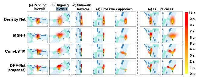 A technique for predicting pedestrian behavior on the road