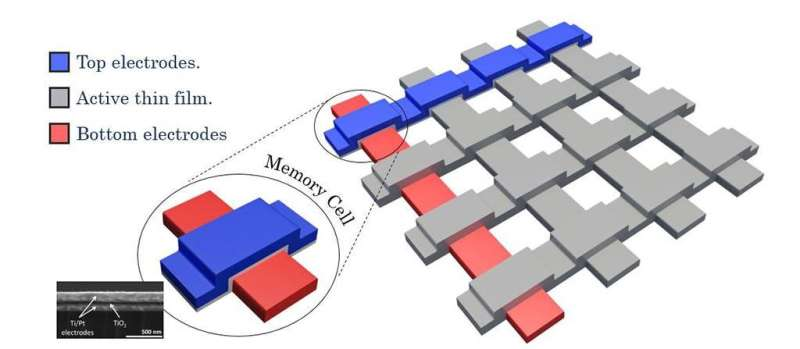 Using electronics to solve common biological problems
