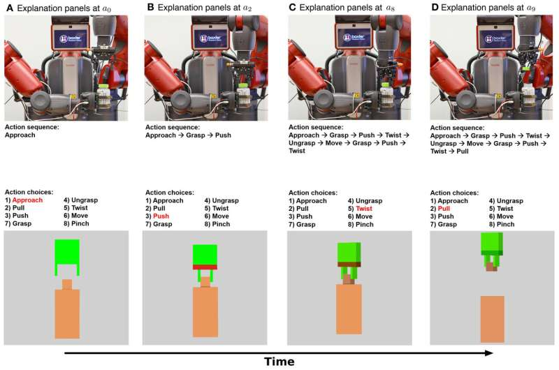 Robot experiment shows people trust robots more when robots explain what they are doing