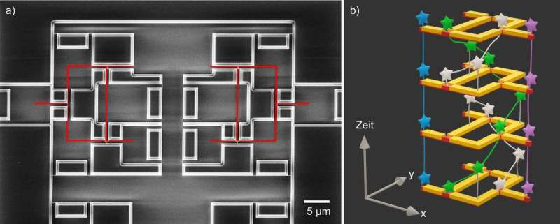 Researchers develop novel process for structuring quantum materials