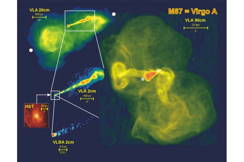 Scientists shed new light on mystery origin of ultra-high-energy cosmic ray hotspot