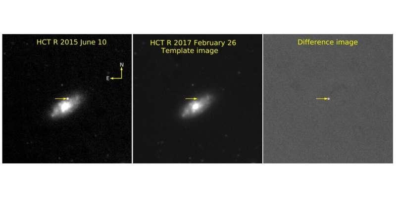 Study reveals properties of a Type Ib supernova in NGC 4080