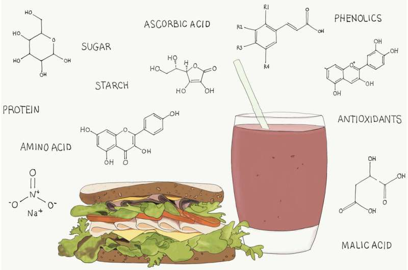 Unraveling the chemical compounds in food could improve how we manage our health
