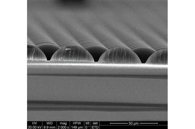 Nanotechnology breakthrough enables conversion of infrared light to energy