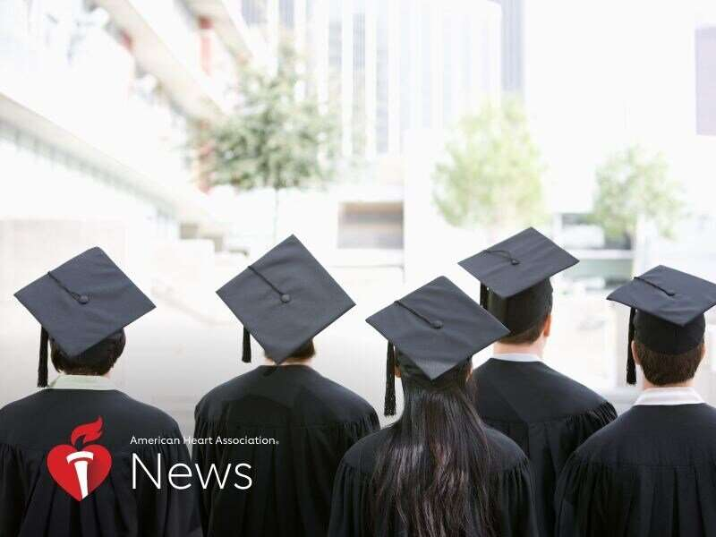 AHA news: education seems tied to death risk for heart disease patients