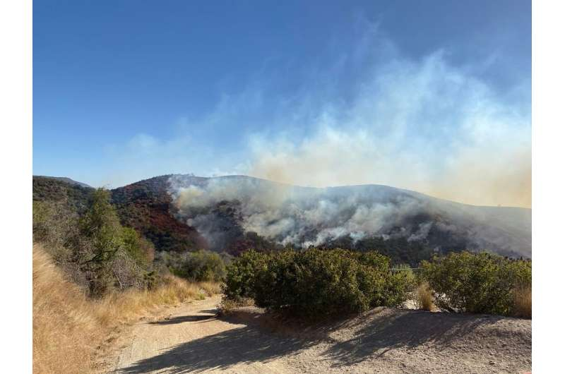 Air quality during and after wildfires
