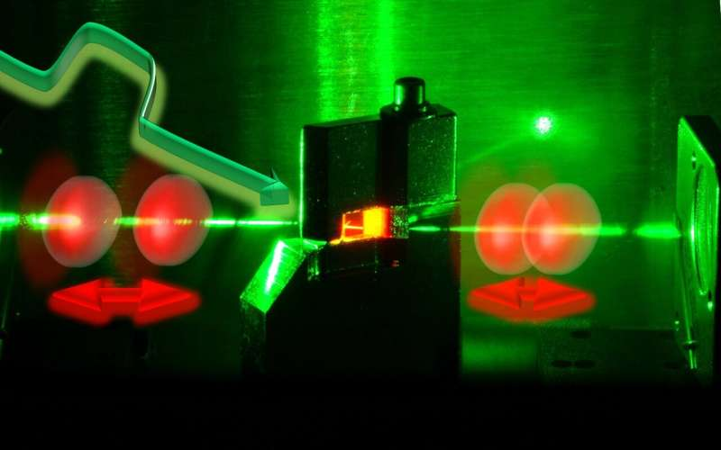 Always on beat: ultrashort flashes of light under optical control