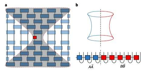 A method to access scrambling in quantum systems using matrix product operators