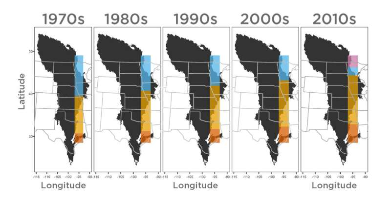Analysis finds US ecosystems shifting hundreds of miles north