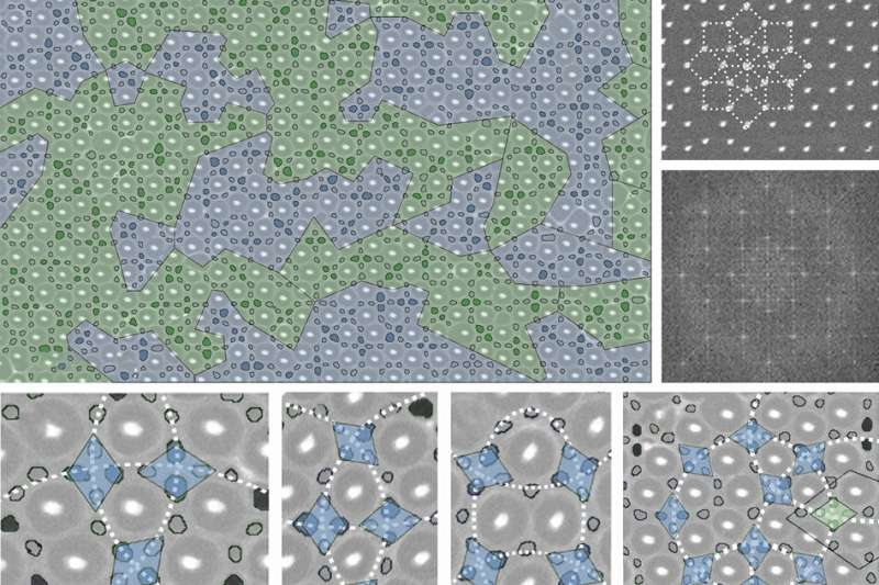 A new way of making complex structures in thin films