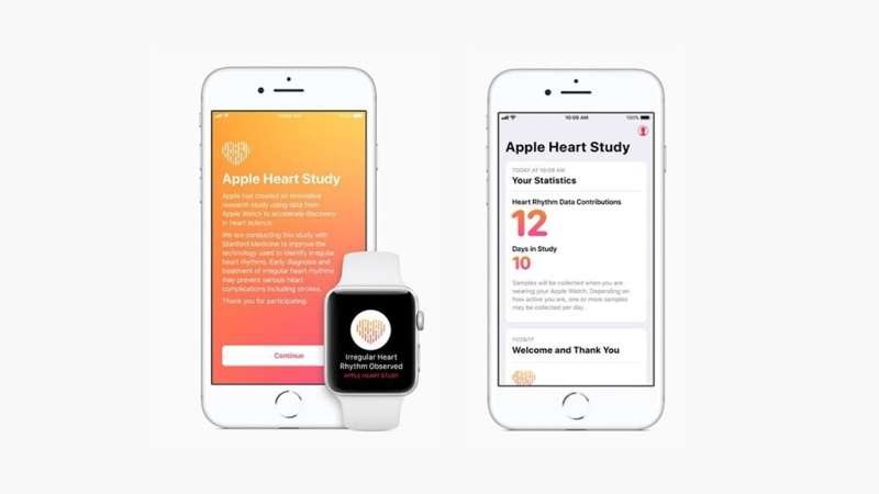 Apple Heart Study demonstrates ability of wearable technology to detect atrial fibrillation
