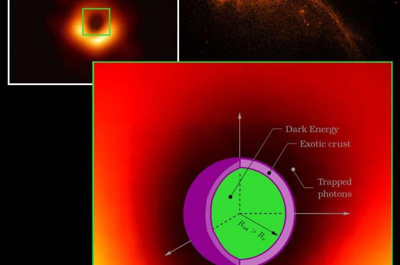 Are black holes made of dark energy?
