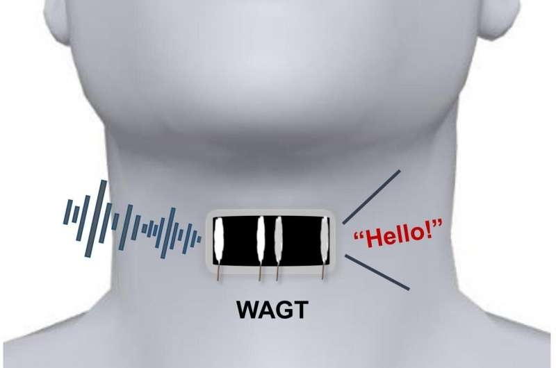 Artificial throat could someday help mute people 'speak'