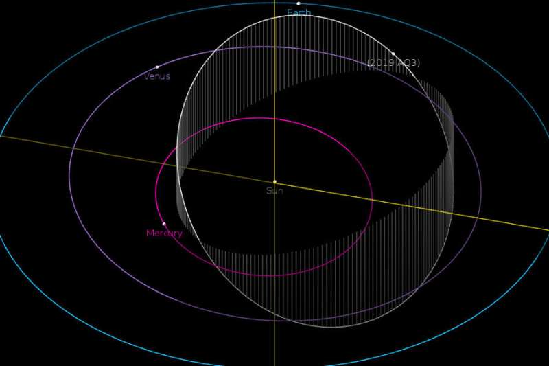 Asteroid from 'rare species' sighted in the cosmic wild