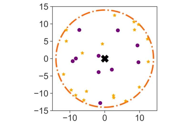 A swarm robotics approach inspired by behavior observed in microorganisms