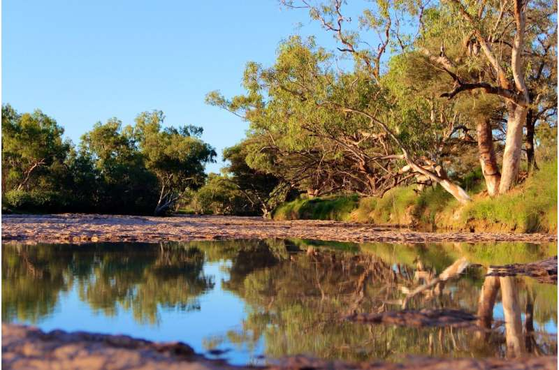 australia water