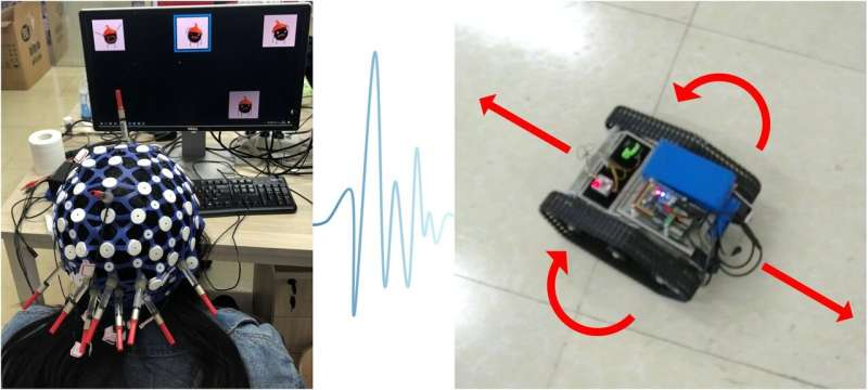 Brain-computer interfaces without the mess