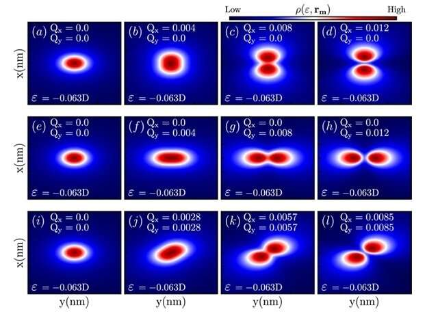 Break in temporal symmetry produces molecules that can encode information