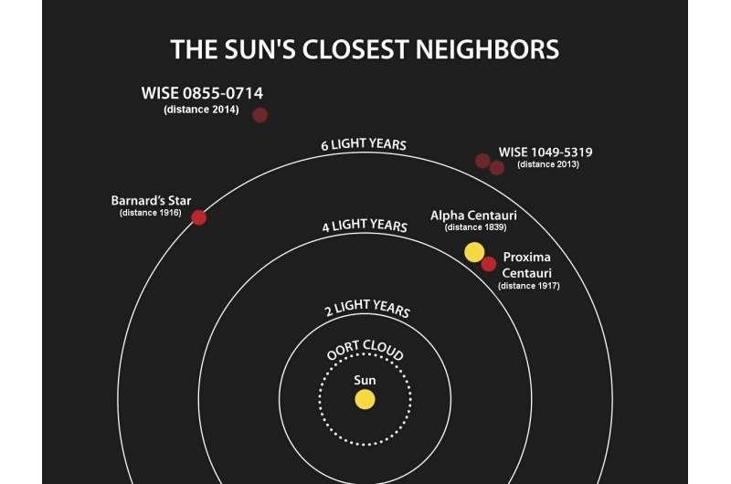 Breezing through the Space Environment of Barnard's Star b