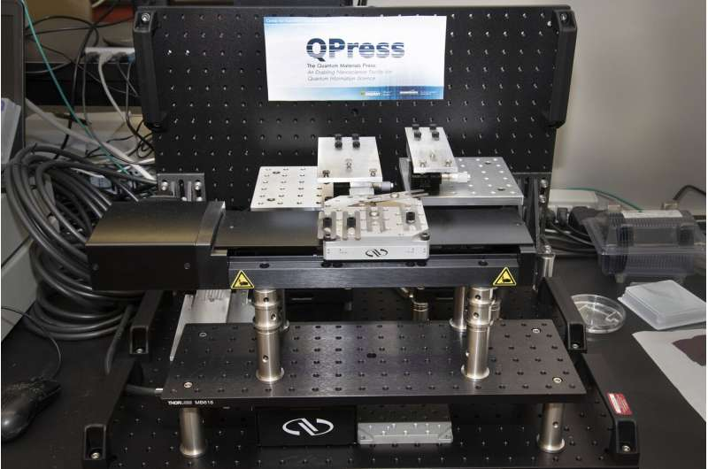 Building a printing press for new quantum materials