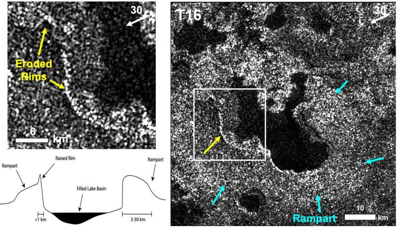 **Cassini explores ring-like formations around Titan's lakes