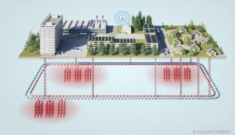 CERN facility heat will warm households in the neighbouring commune of Ferney-Voltaire