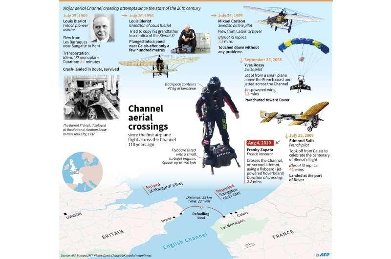 Channel aerial crossings