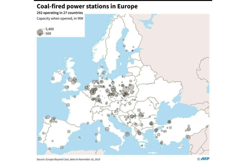 Coal-fired power stations across Europe