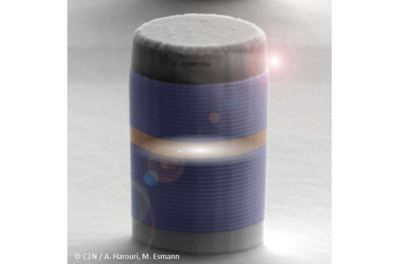 Confined nanoscale sound controls light in a microresonator