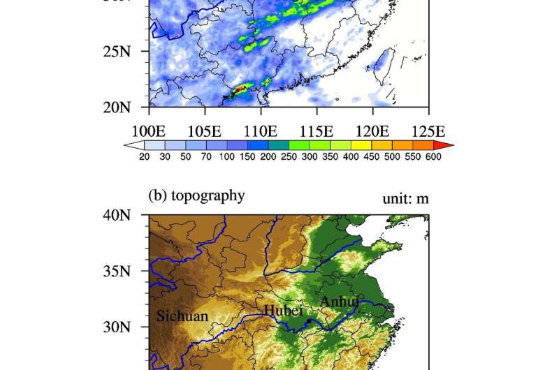 Convection-permitting models better depict the heavy rainfall events in 2016 eastern China flooding