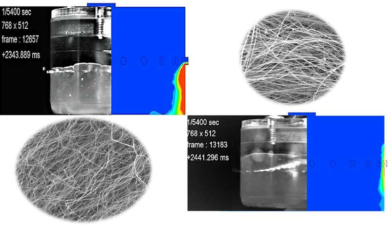 Creating miracles with polymeric fibers