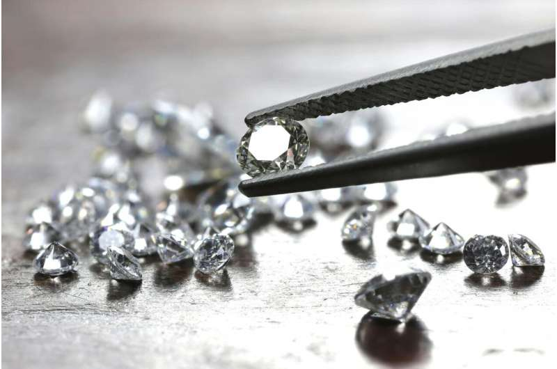 Diamonds in your devices: Powering the next generation of energy storage