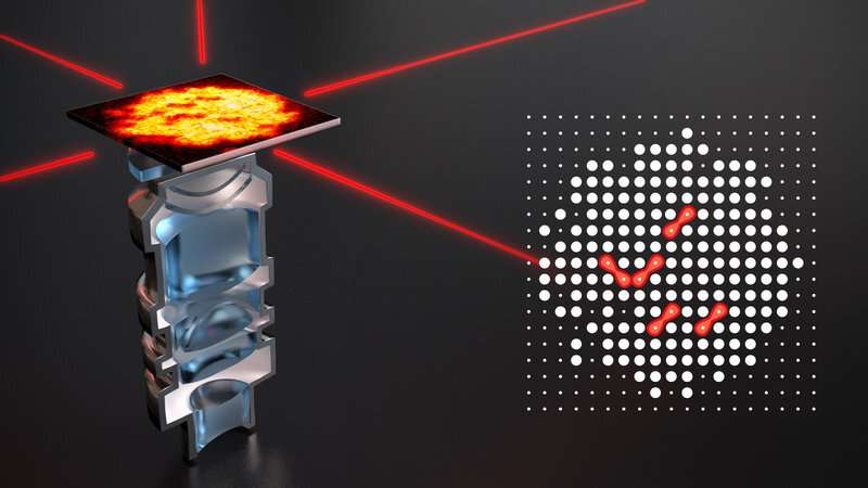 Direct observation of giant molecules