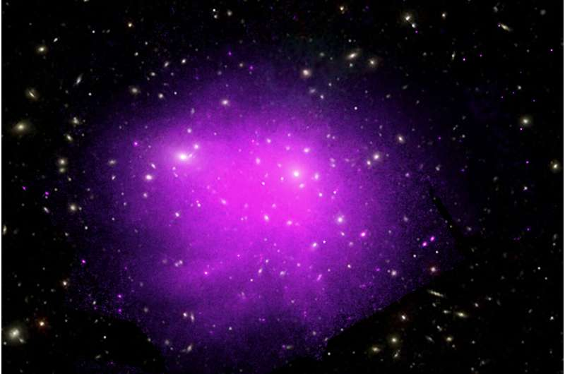 Does the gas in galaxy clusters flow like honey?