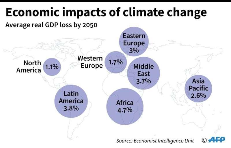 Economic impacts of climate change