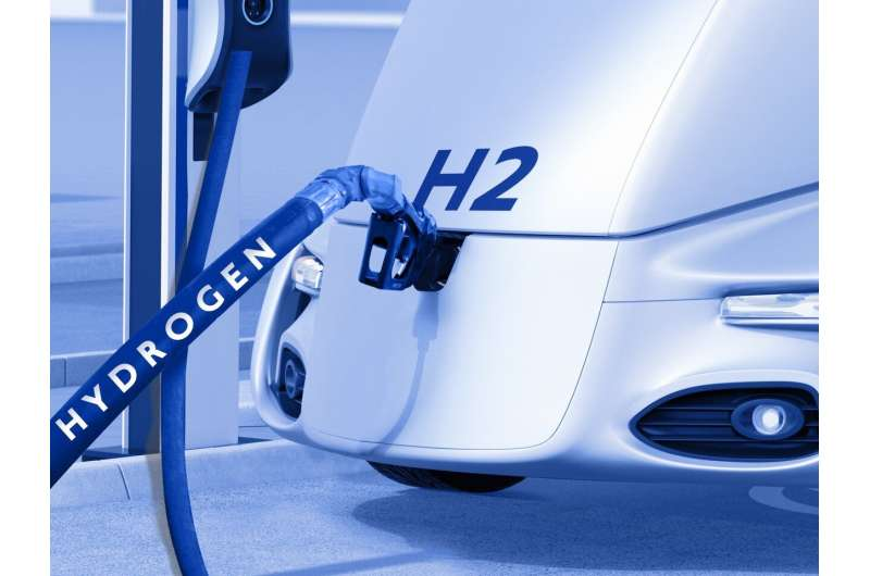 Efficient hydrogen compression for large scale mobility applications