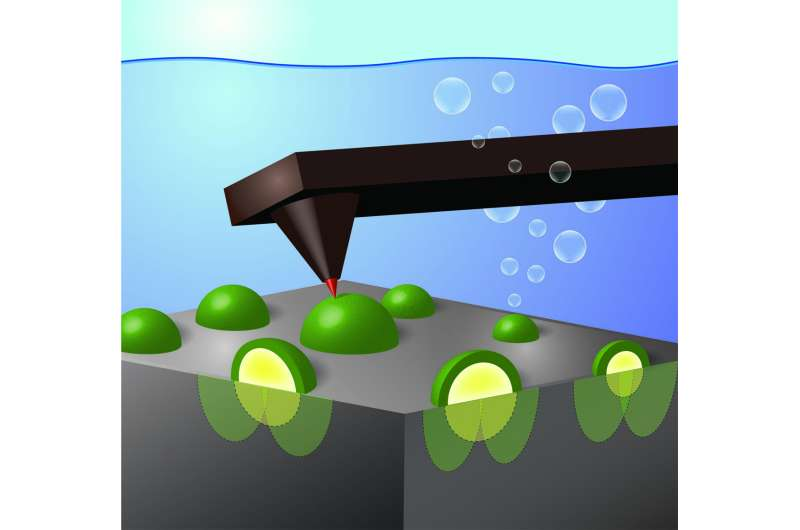 Electrode-fitted microscope points to better designed devices that make fuel from sunlight