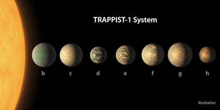 Energetic particles can bombard exoplanets