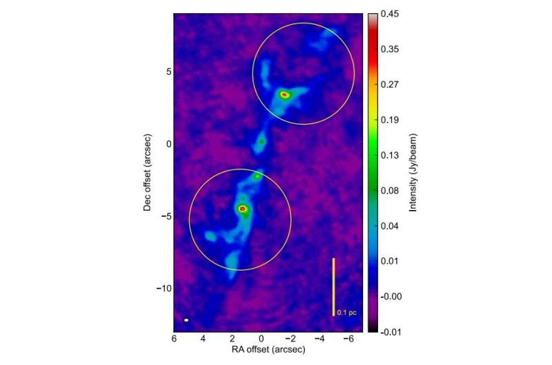 Evolution of magnetic field in the star-forming complex G9.62+0.19 revealed by ALMA