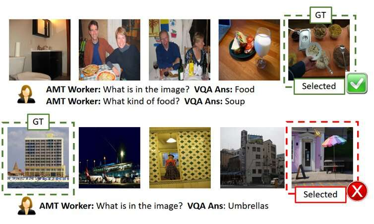 ExAG: An image-guessing game to evaluate the helpfulness of machine explanations