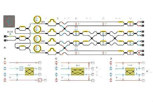 **First chip-to-chip quantum teleportation harnessing silicon photonic chip fabrication