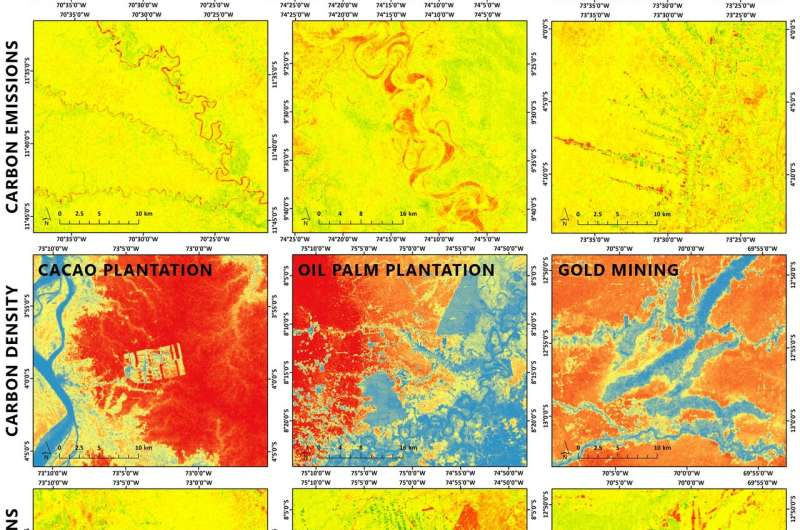 First operational mapping system for high-resolution tropical forest carbon emissions created using