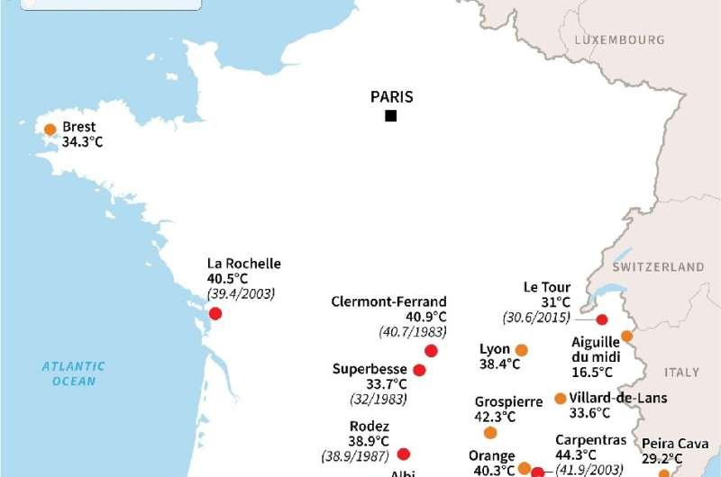 France hits record temperature of 45.1°C