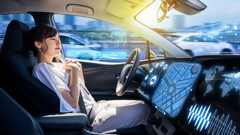 Future intent: Would you let an automated car do the driving?
