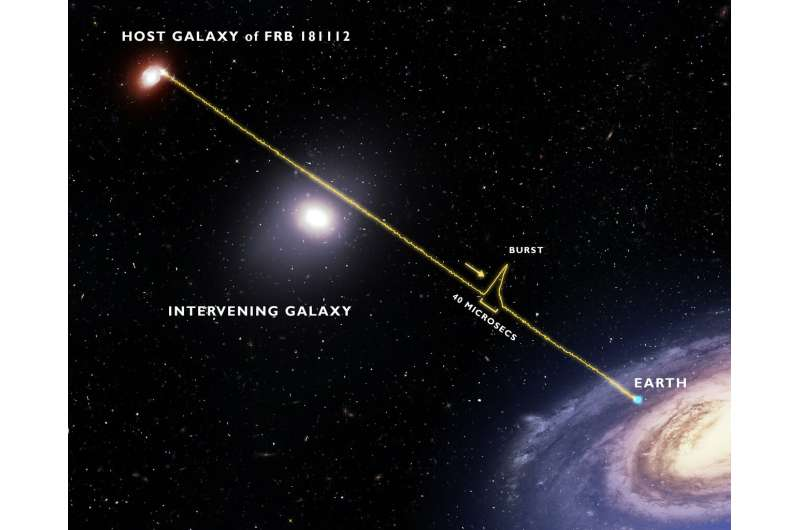 Galaxy found to float in a tranquil sea of halo gas