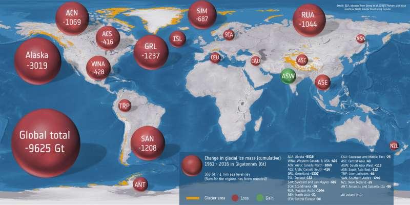 Glaciers lose 9 trillion tonnes of ice in half a century