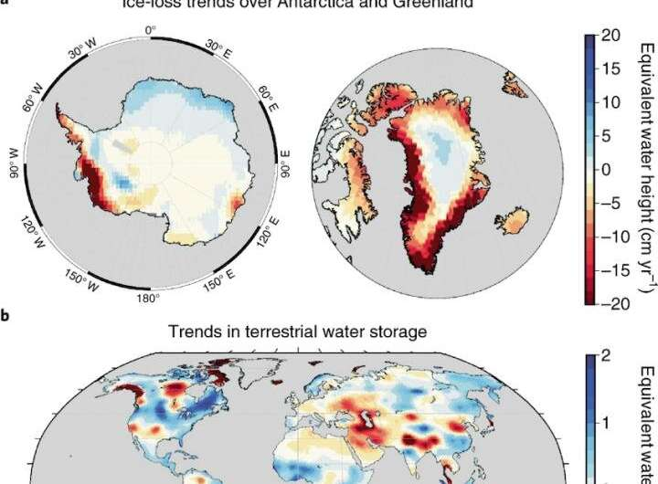 GRACE mission data contributes to our understanding of climate change