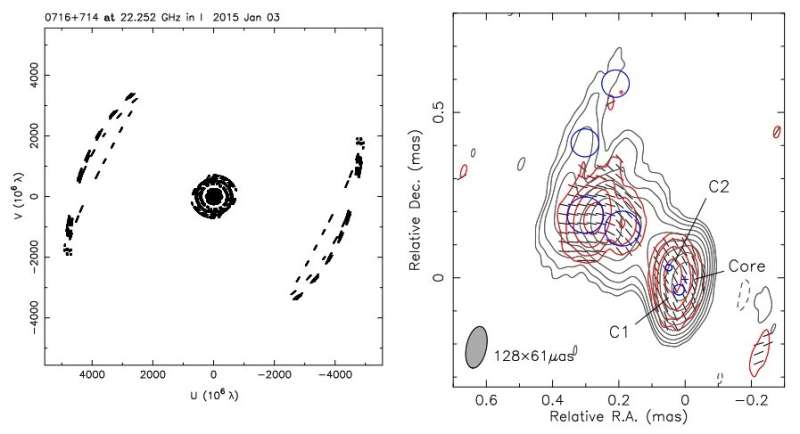 **High-resolution observations uncover detailed structure of blazar's jet