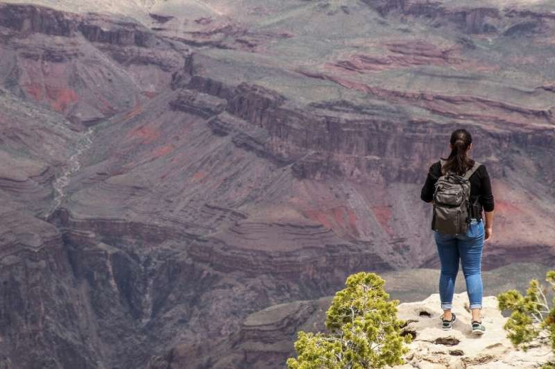 Hikers walk by the edge of the cliffs of the Grand Canyon—a behavior made even more dangerous when taking selfies is part of the